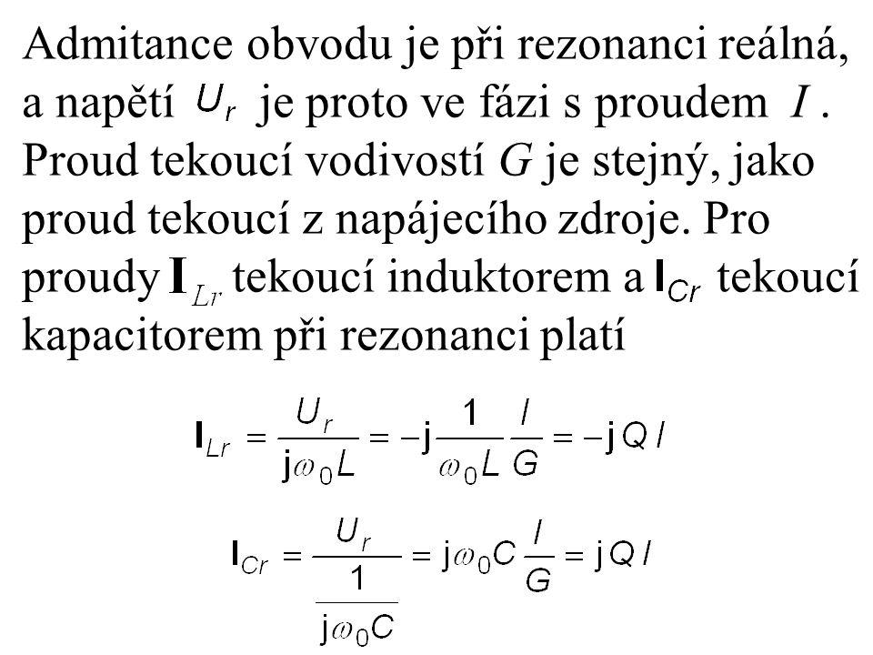 Admitance obvodu je při rezonanci reálná, a napětí je proto ve fázi s proudem I .
