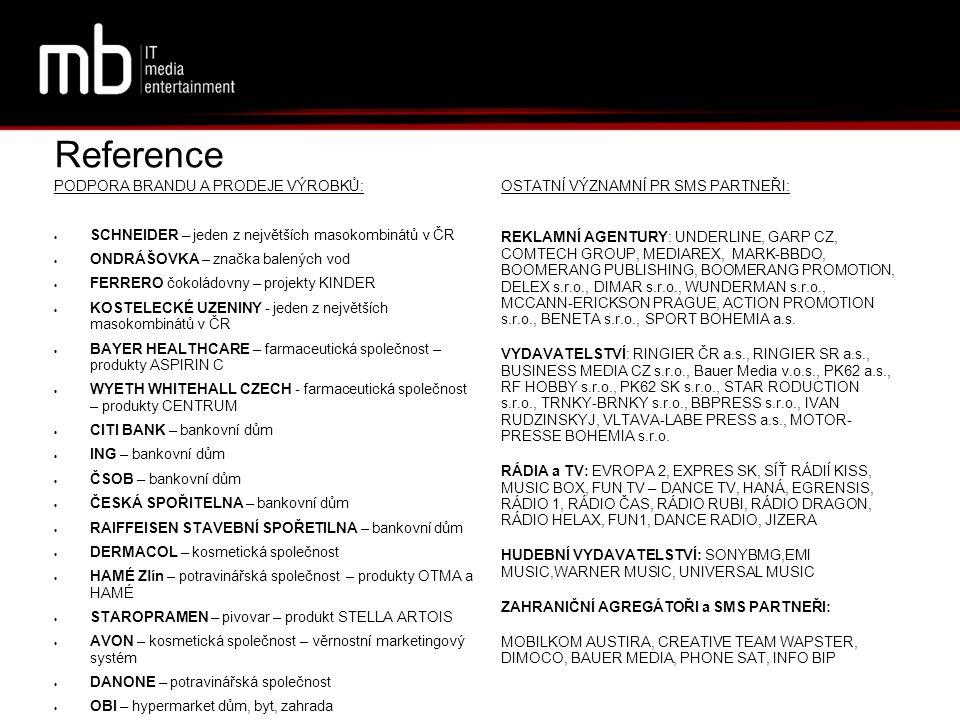 Reference PODPORA BRANDU A PRODEJE VÝROBKŮ: