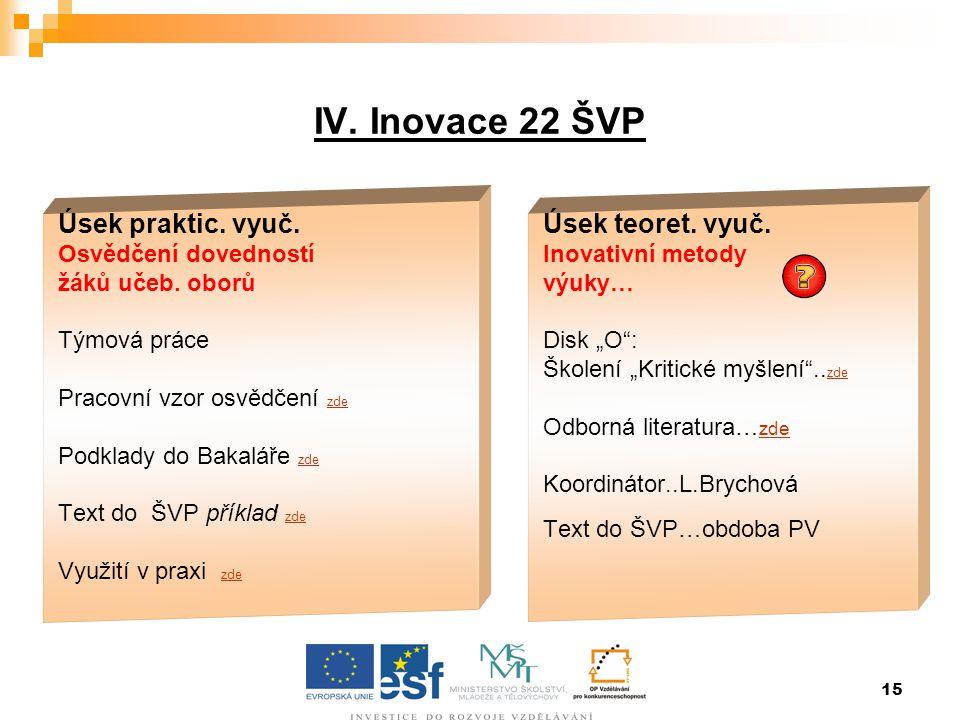 IV. Inovace 22 ŠVP Úsek praktic. vyuč. Úsek teoret. vyuč.
