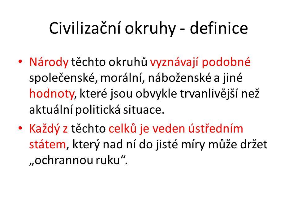 Civilizační okruhy - definice