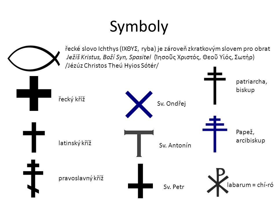 Symboly řecké slovo Ichthys (ΙΧΘΥΣ, ryba) je zároveň zkratkovým slovem pro obrat.