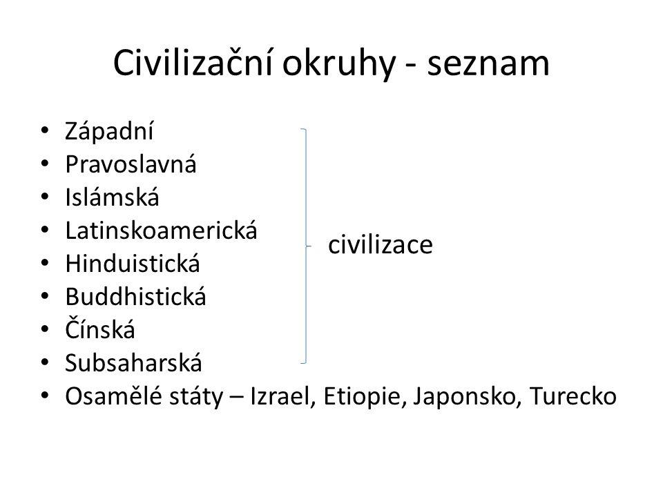 Civilizační okruhy - seznam