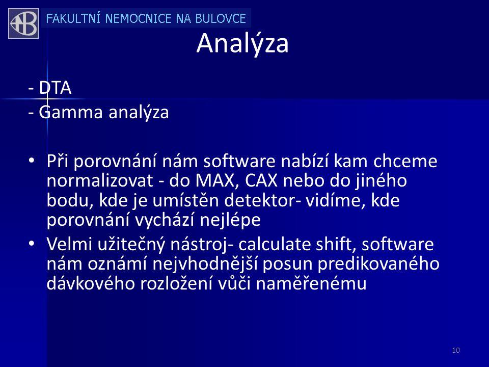Analýza - DTA - Gamma analýza