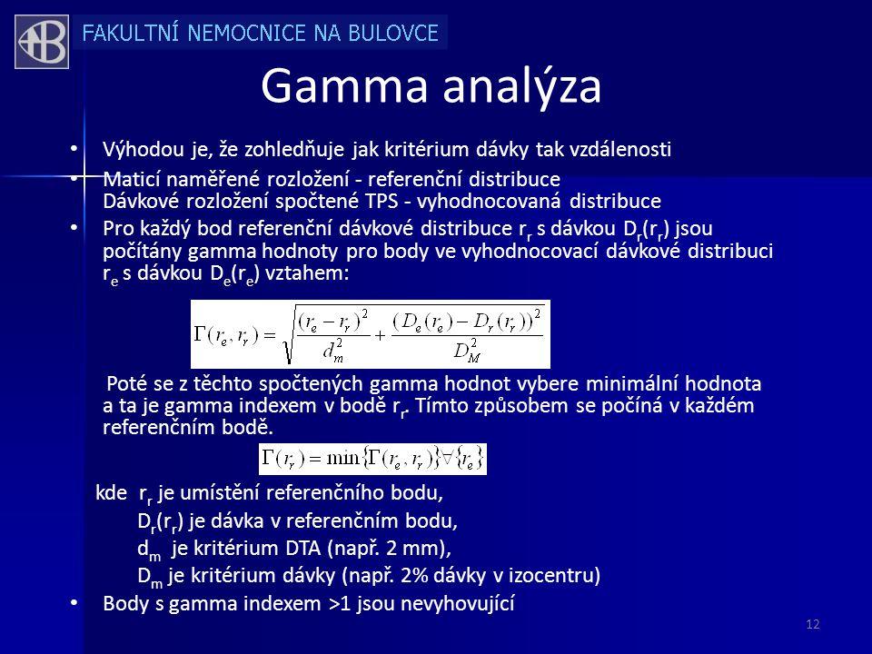 Gamma analýza Výhodou je, že zohledňuje jak kritérium dávky tak vzdálenosti.