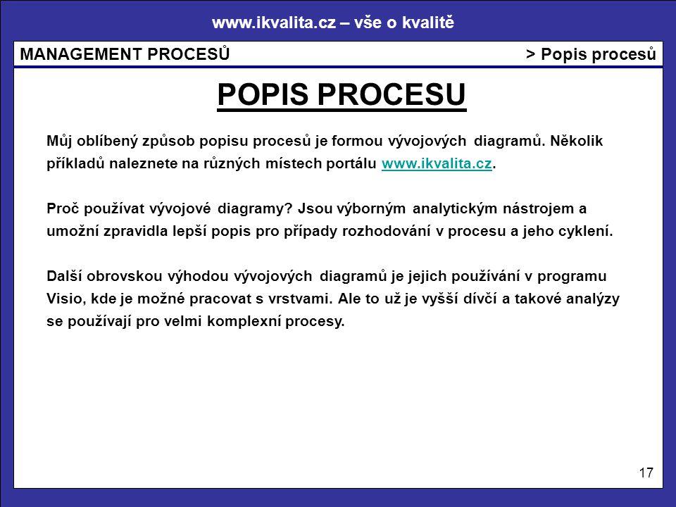 POPIS PROCESU > Popis procesů