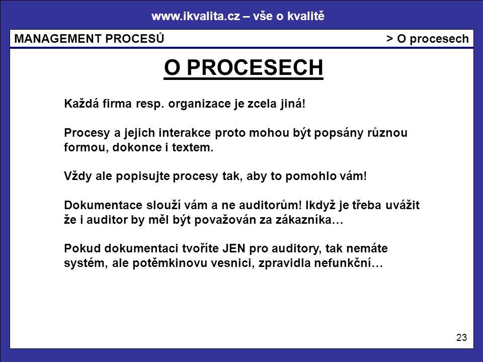 O PROCESECH > O procesech