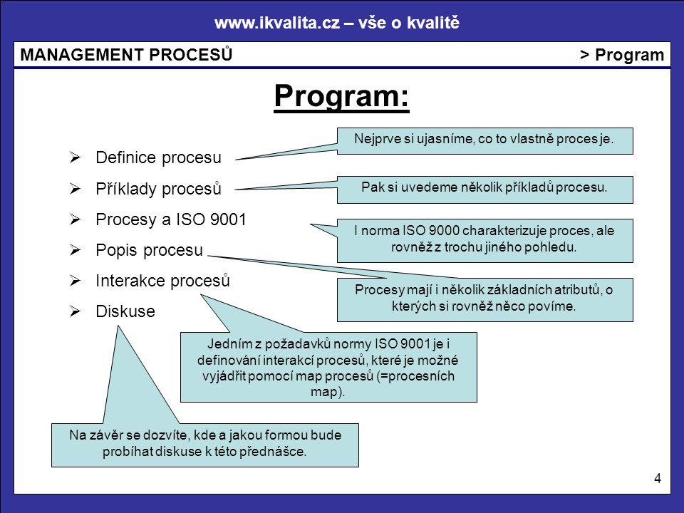 Program: > Program Definice procesu Příklady procesů