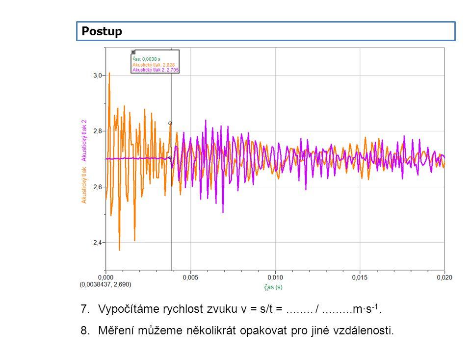 Postup Vypočítáme rychlost zvuku v = s/t = ........