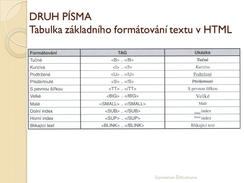DRUH PÍSMA Tabulka základního formátování textu v HTML