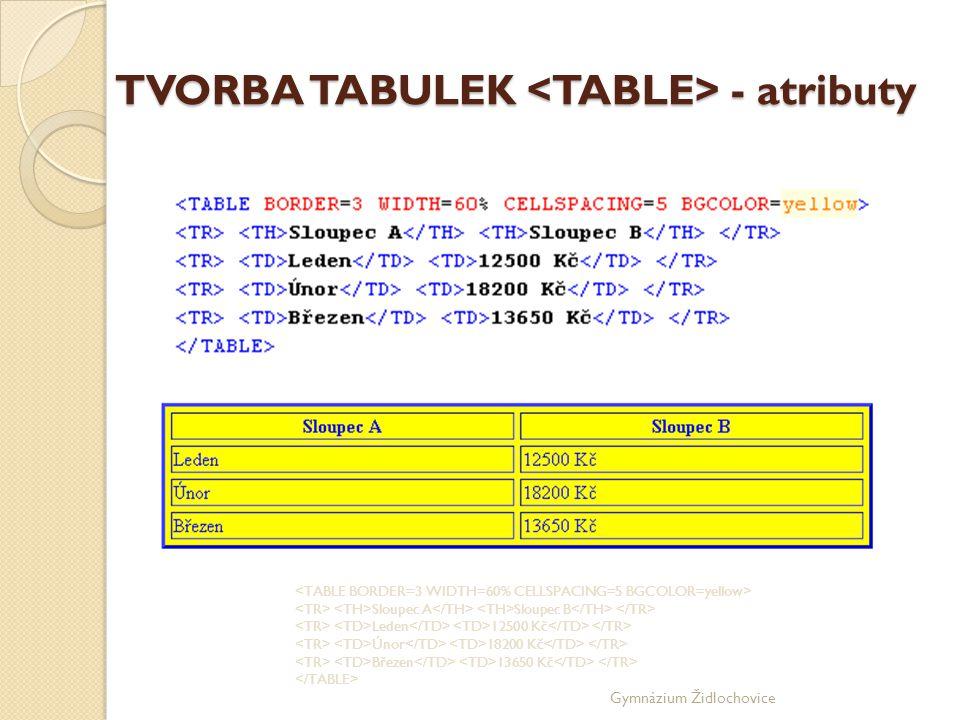 TVORBA TABULEK <TABLE> - atributy