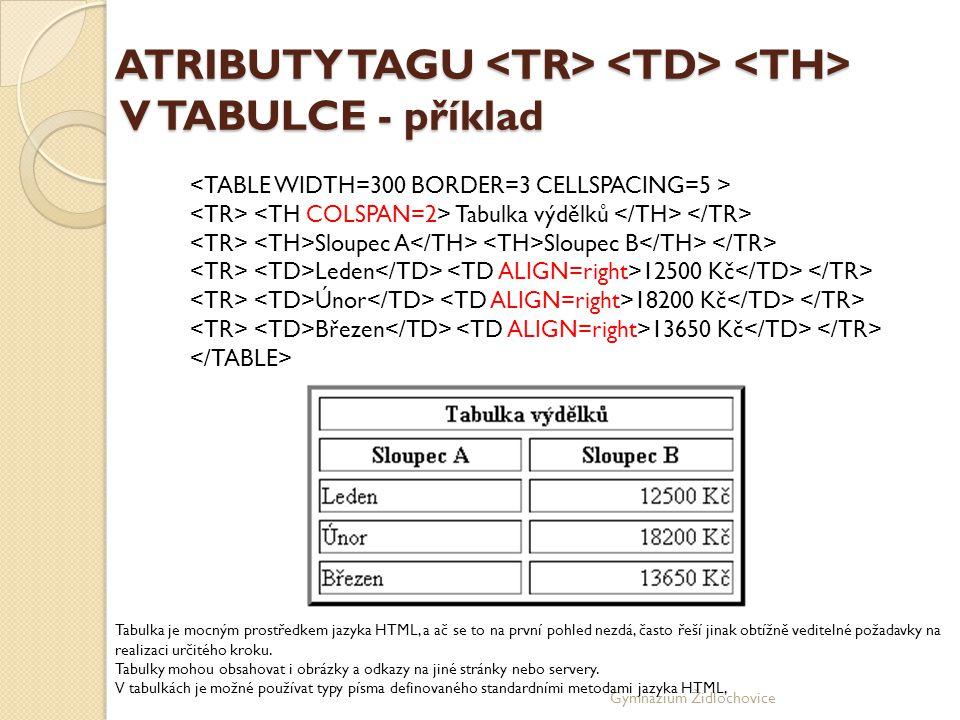 ATRIBUTY TAGU <TR> <TD> <TH> V TABULCE - příklad