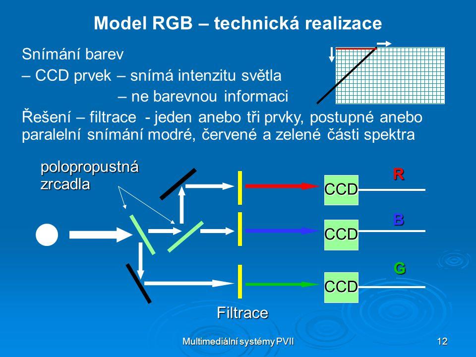 Model RGB – technická realizace