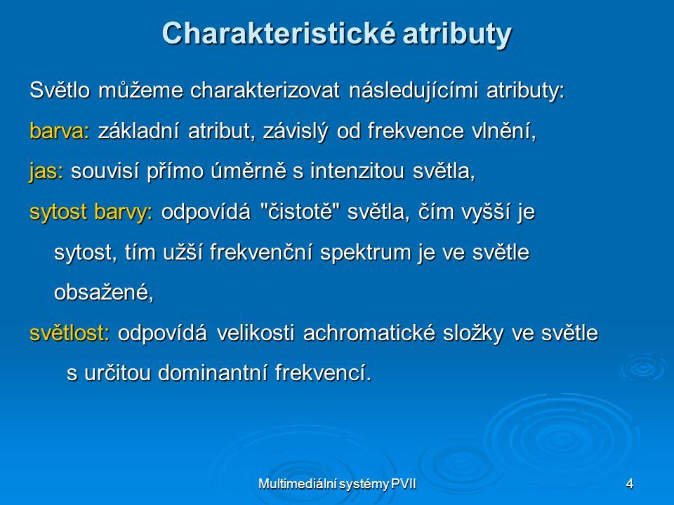 Charakteristické atributy