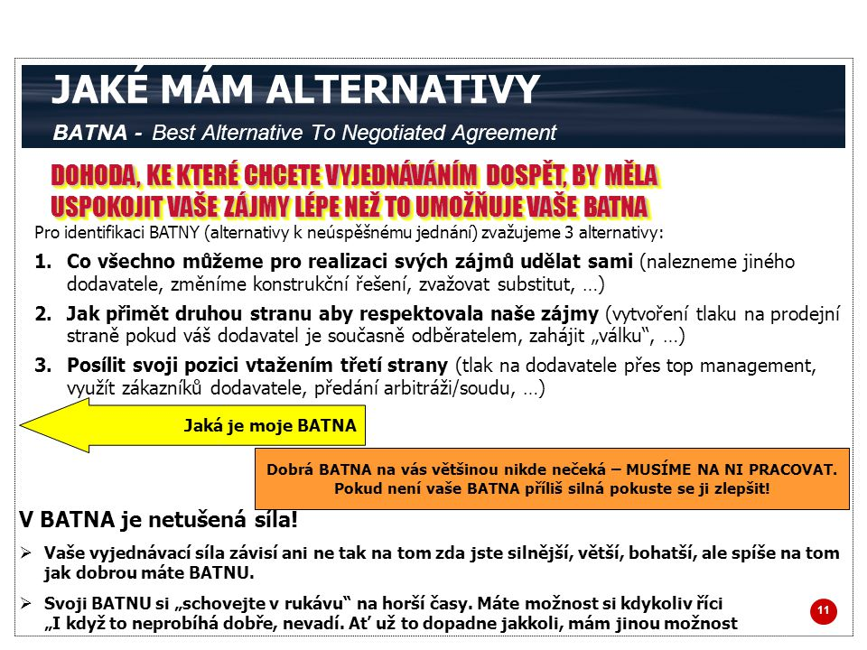 JAKÉ MÁM ALTERNATIVY BATNA - Best Alternative To Negotiated Agreement