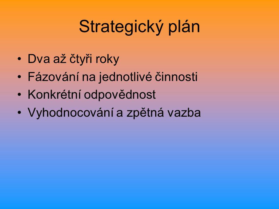 Strategický plán Dva až čtyři roky Fázování na jednotlivé činnosti
