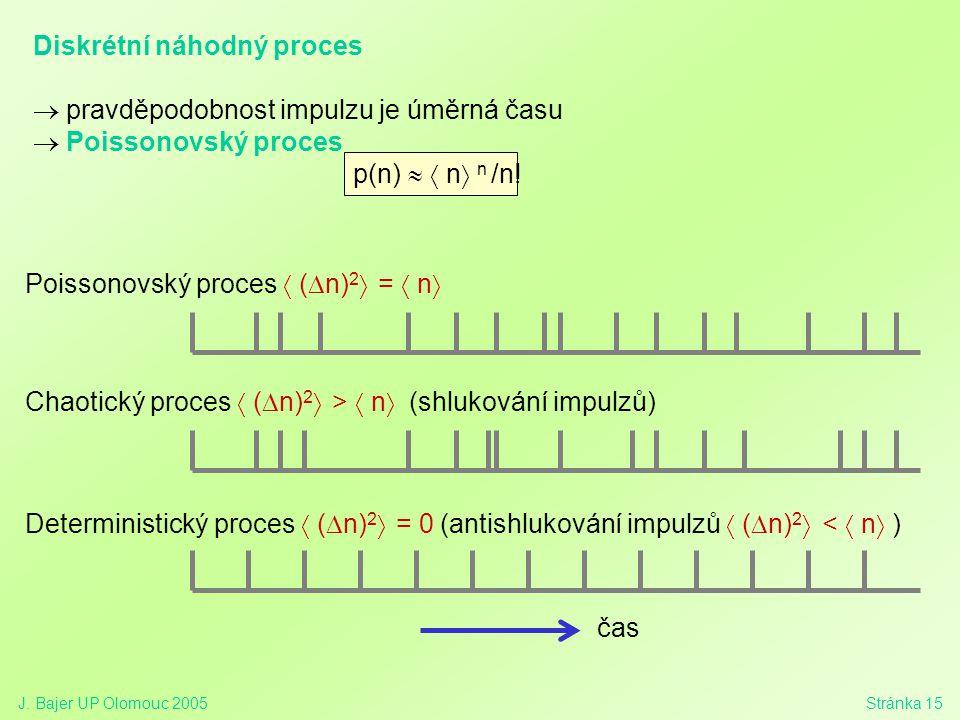 Diskrétní náhodný proces pravděpodobnost impulzu je úměrná času