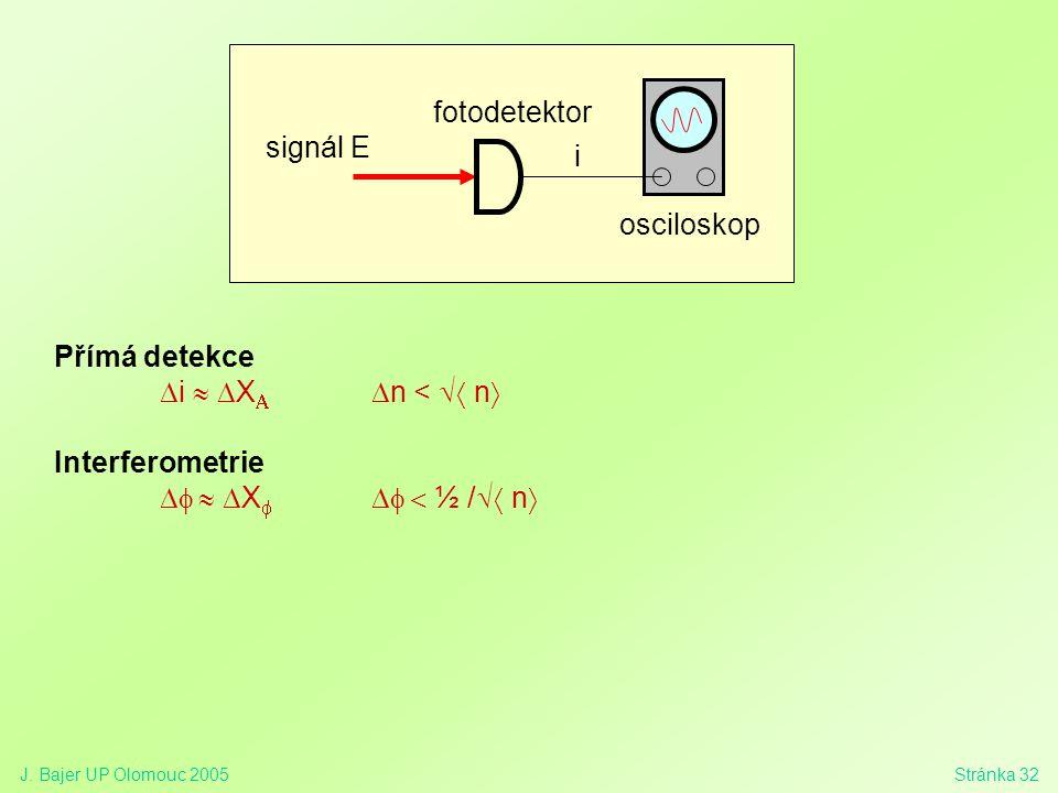 fotodetektor signál E i osciloskop Přímá detekce Di » DXA Dn < Öánń