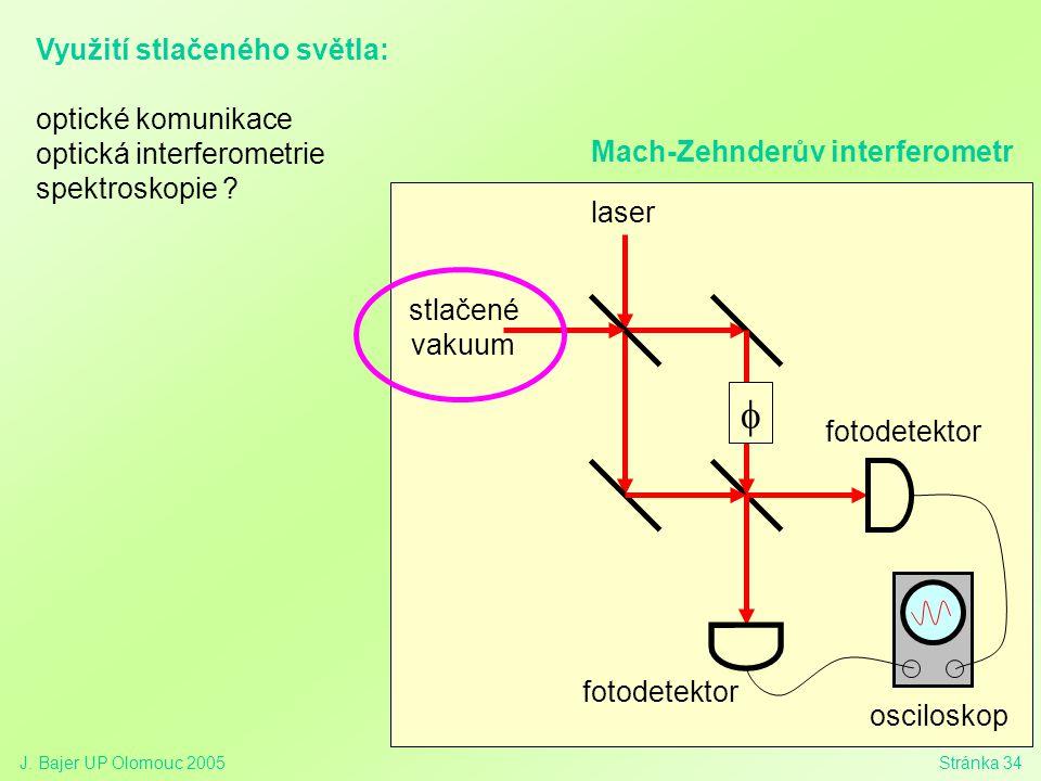 f Využití stlačeného světla: optické komunikace