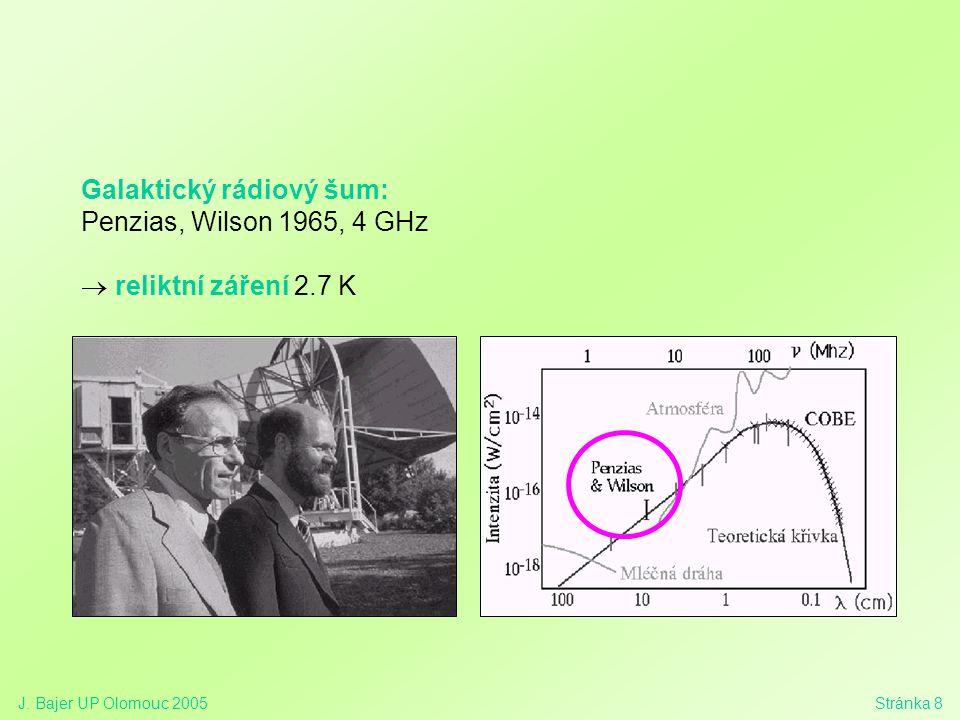 Galaktický rádiový šum: Penzias, Wilson 1965, 4 GHz