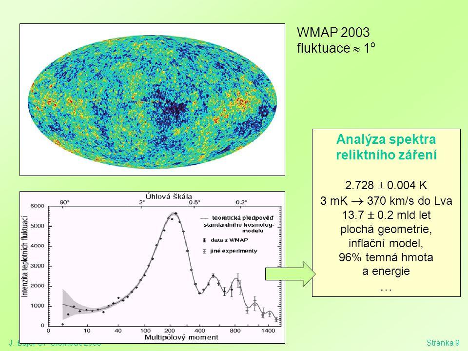 Analýza spektra reliktního záření