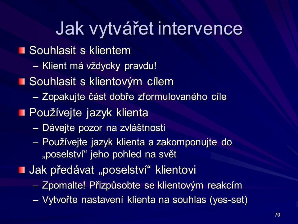 Jak vytvářet intervence
