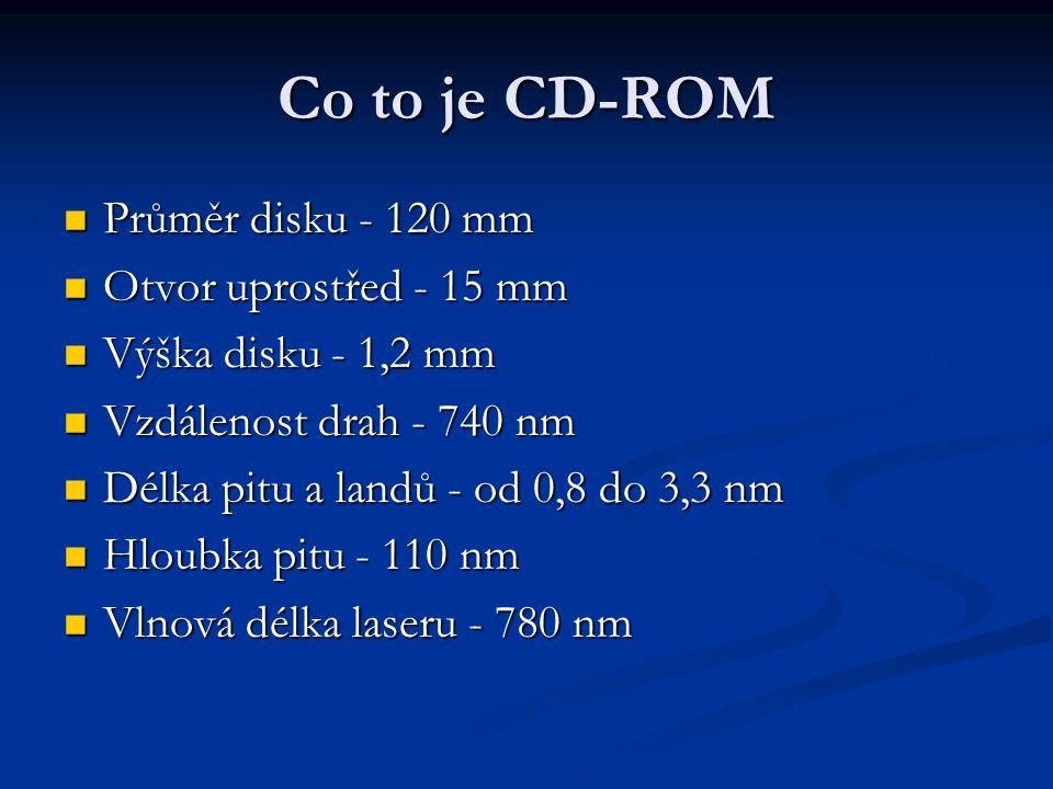 Co to je CD-ROM Průměr disku - 120 mm Otvor uprostřed - 15 mm