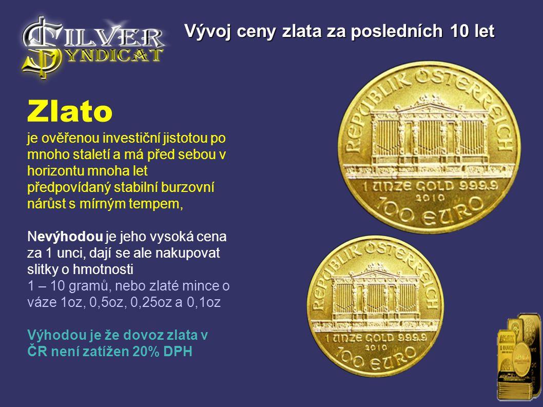 Vývoj ceny zlata za posledních 10 let