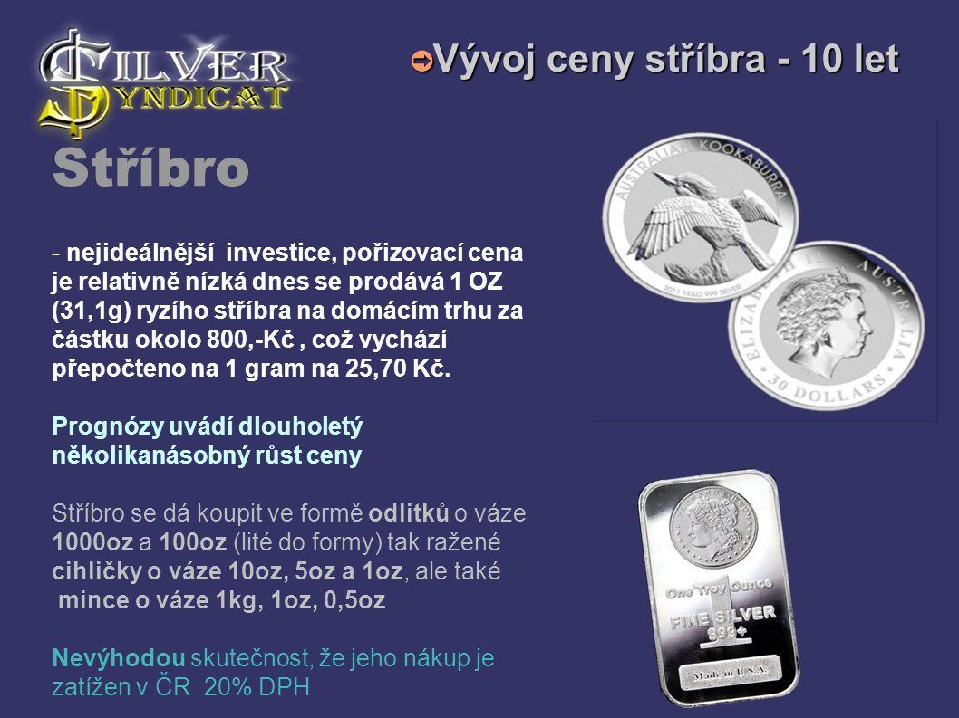 Vývoj ceny stříbra - 10 let