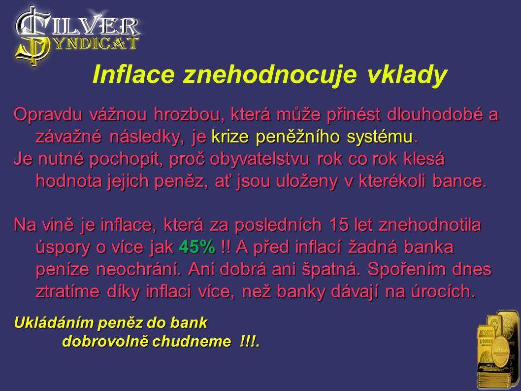 Inflace znehodnocuje vklady