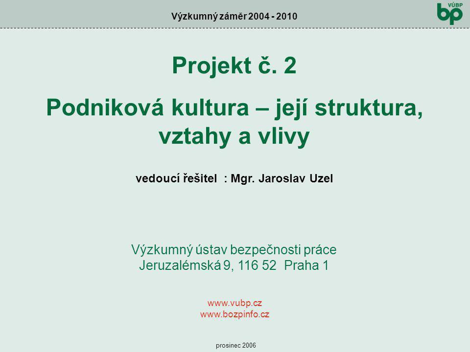 vedoucí řešitel : Mgr. Jaroslav Uzel