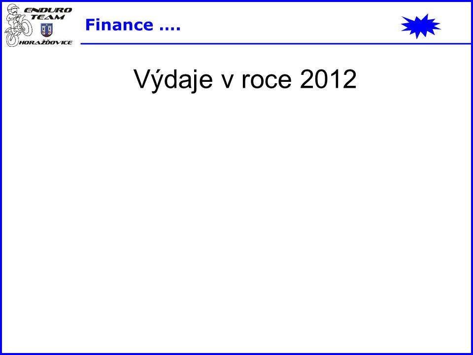 Finance …. Výdaje v roce 2012