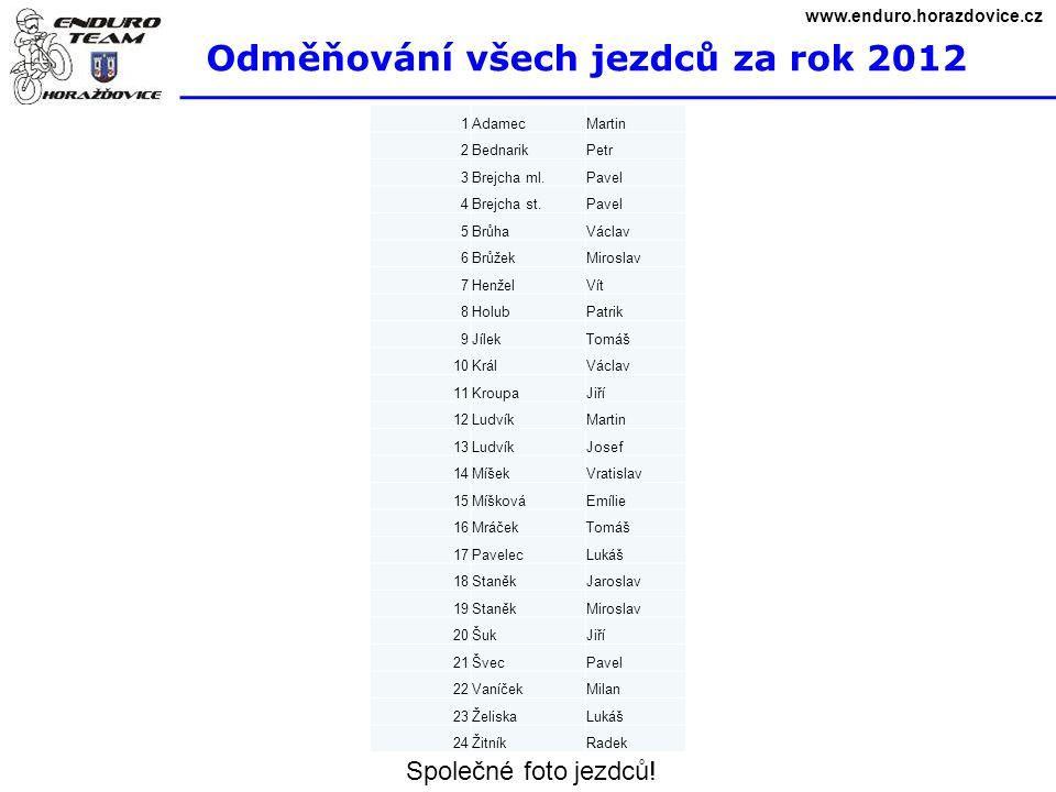 Odměňování všech jezdců za rok 2012