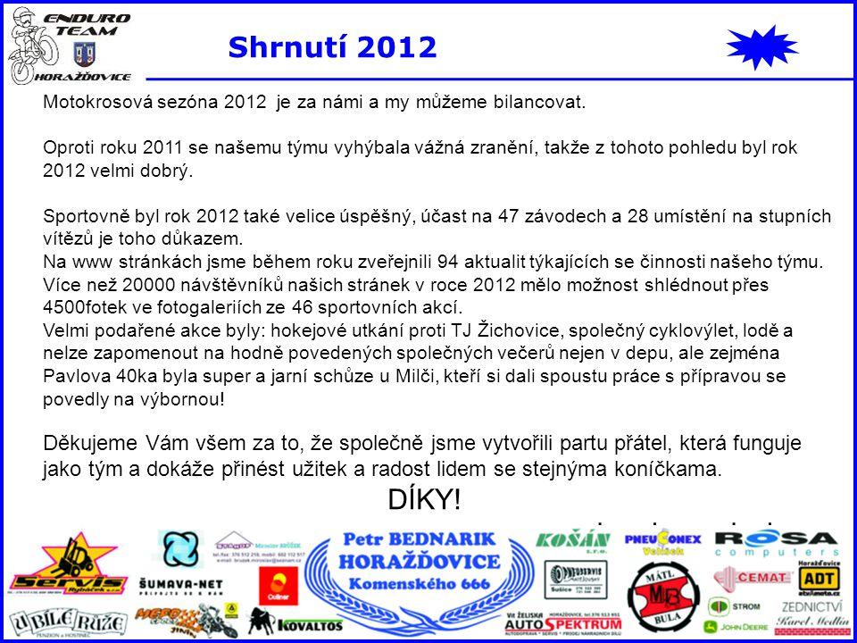 Shrnutí 2012 DÍKY! www.enduro.horazdovice.cz