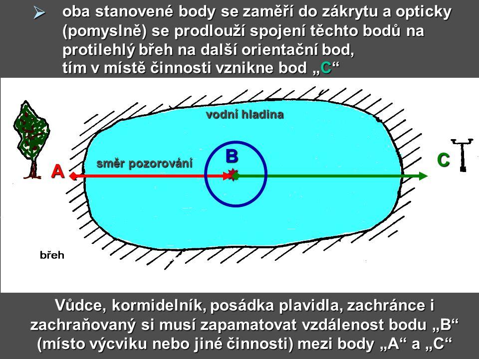  oba stanovené body se zaměří do zákrytu a opticky (pomyslně) se prodlouží spojení těchto bodů na protilehlý břeh na další orientační bod,