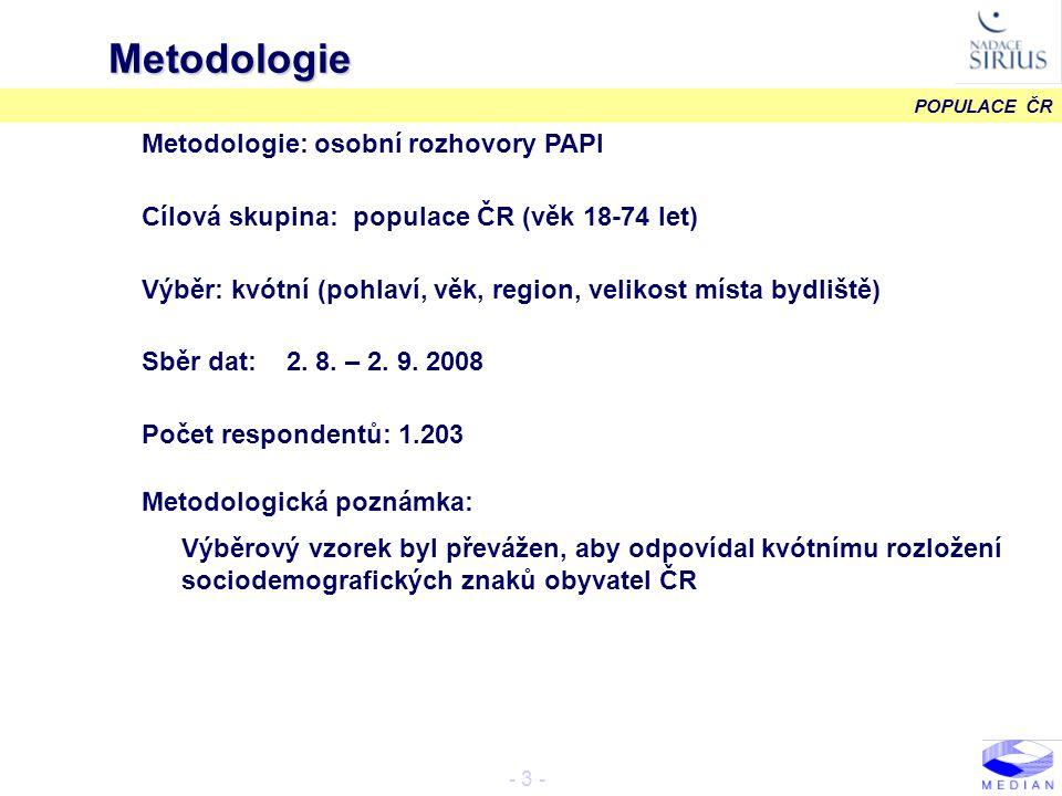 METODOLOGIE Metodologie Metodologie: osobní rozhovory PAPI