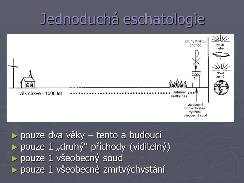 Jednoduchá eschatologie
