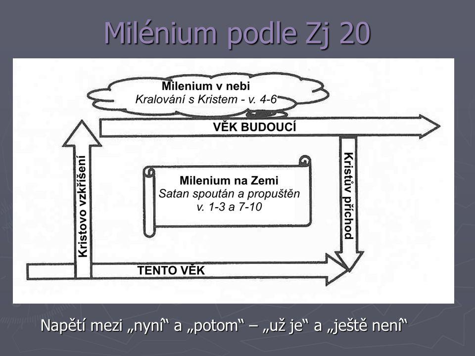 """Milénium podle Zj 20 Napětí mezi """"nyní a """"potom – """"už je a """"ještě není"""