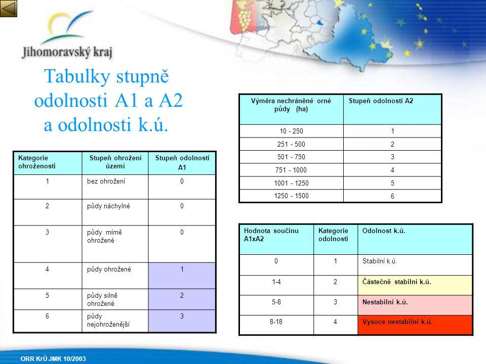 Tabulky stupně odolnosti A1 a A2 a odolnosti k.ú.