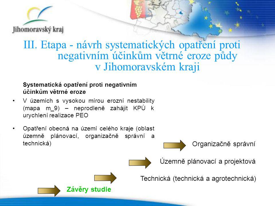 III. Etapa - návrh systematických opatření proti negativním účinkům větrné eroze půdy v Jihomoravském kraji