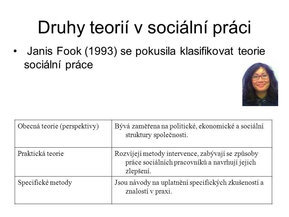 Druhy teorií v sociální práci
