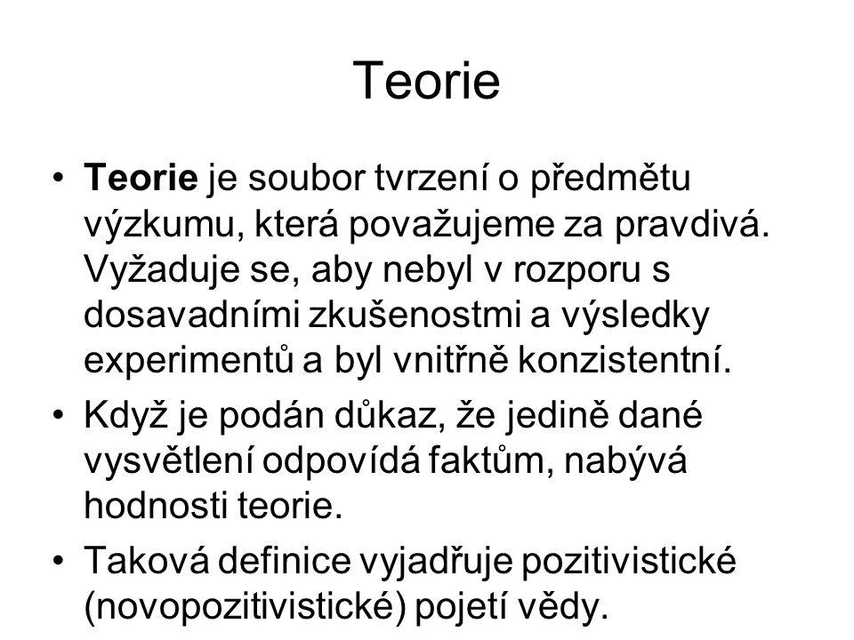 Teorie