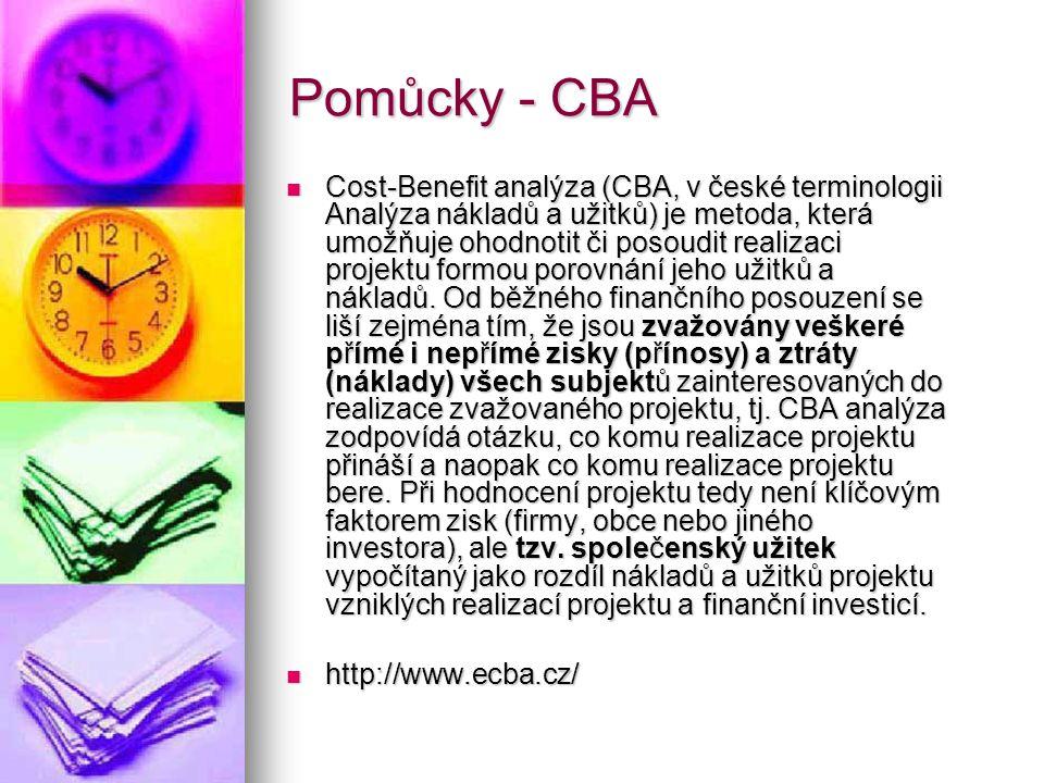 Pomůcky - CBA