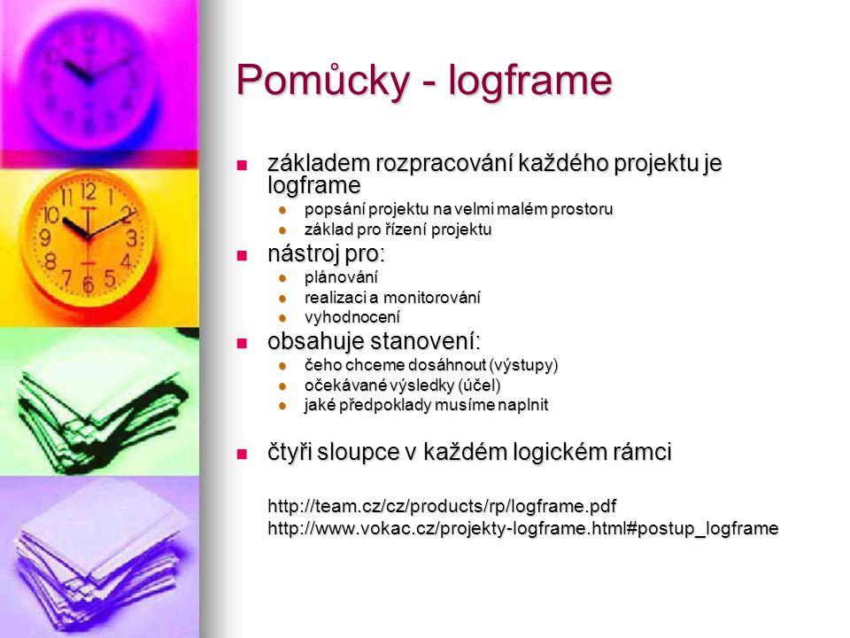 Pomůcky - logframe základem rozpracování každého projektu je logframe