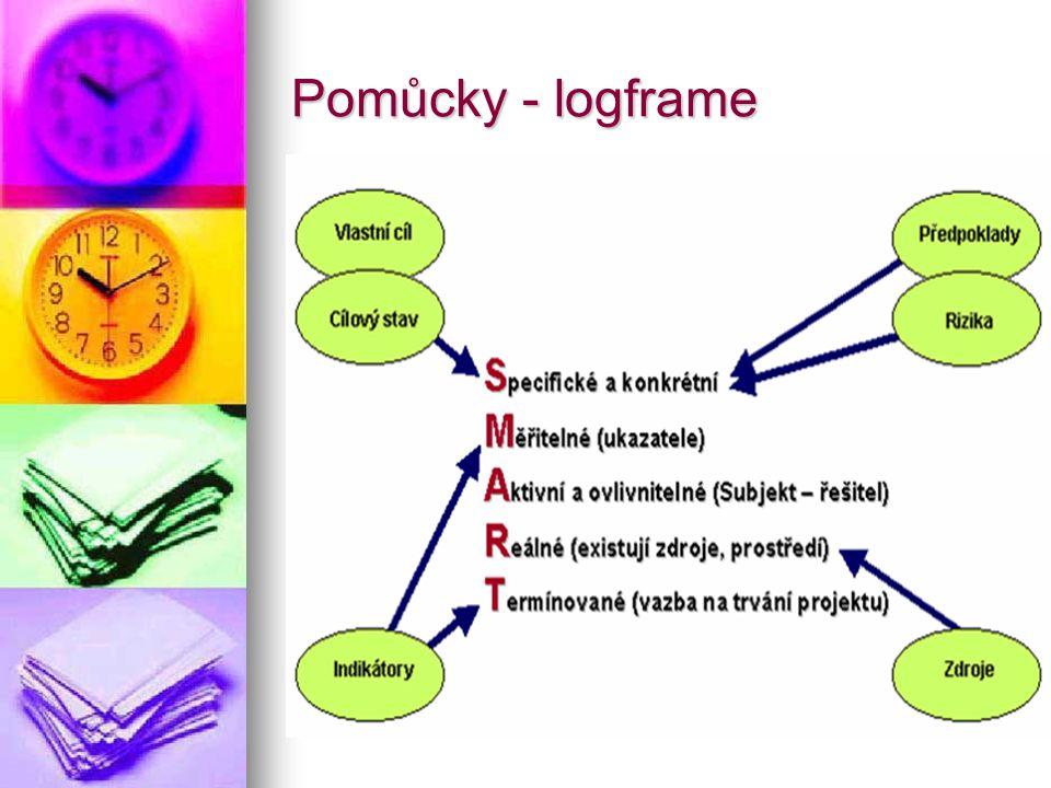 Pomůcky - logframe