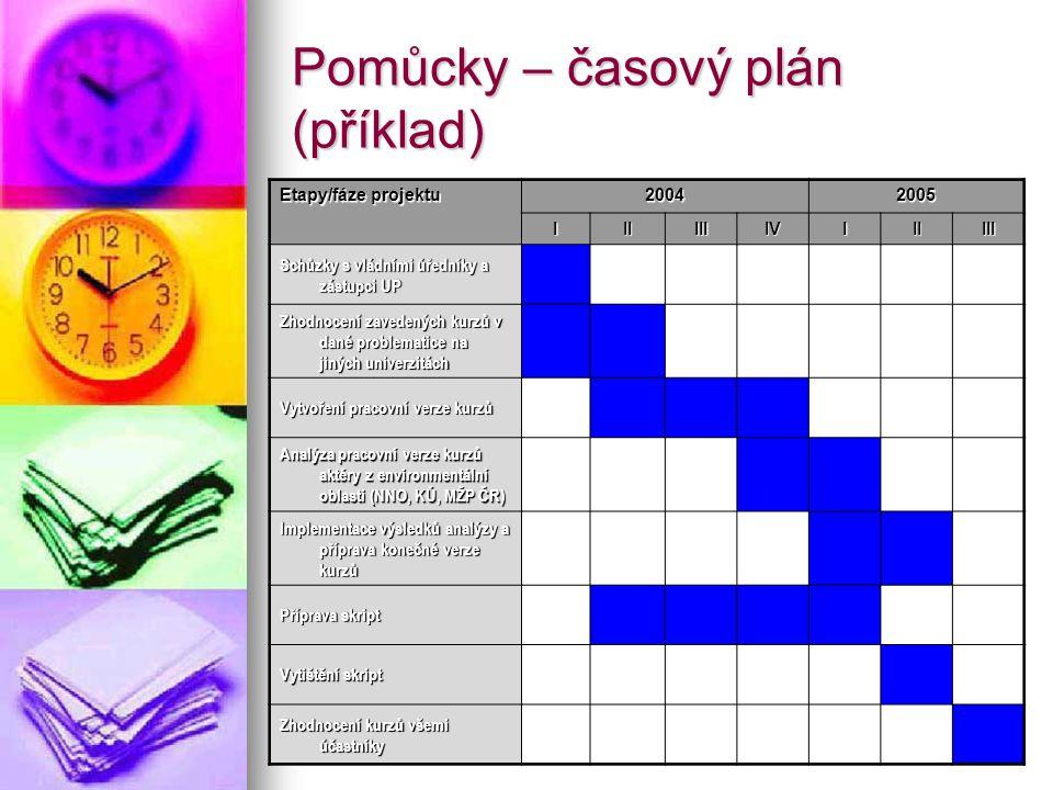 Pomůcky – časový plán (příklad)