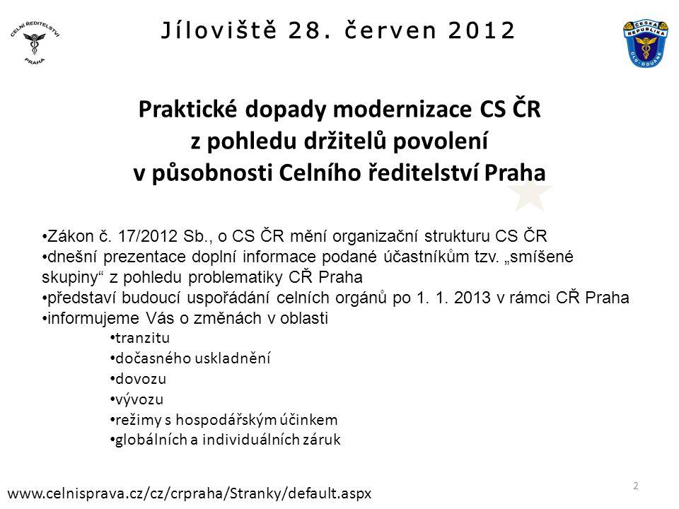 Praktické dopady modernizace CS ČR z pohledu držitelů povolení