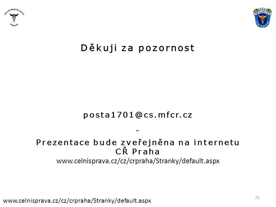 Prezentace bude zveřejněna na internetu