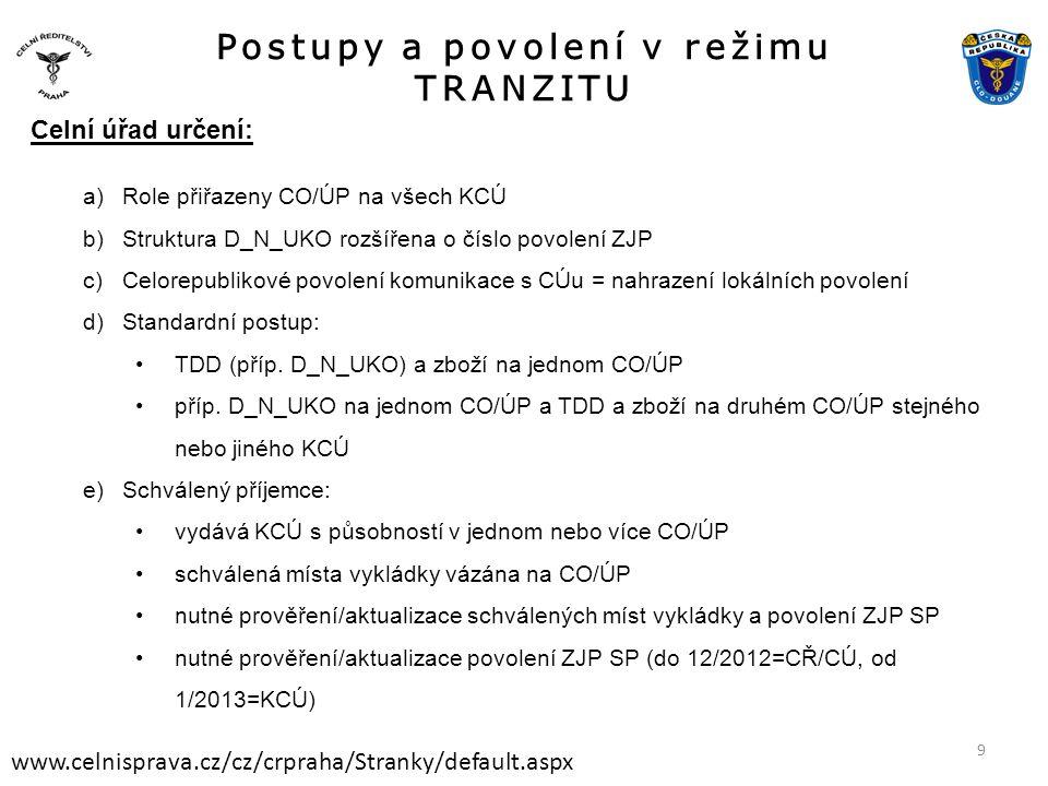 Postupy a povolení v režimu