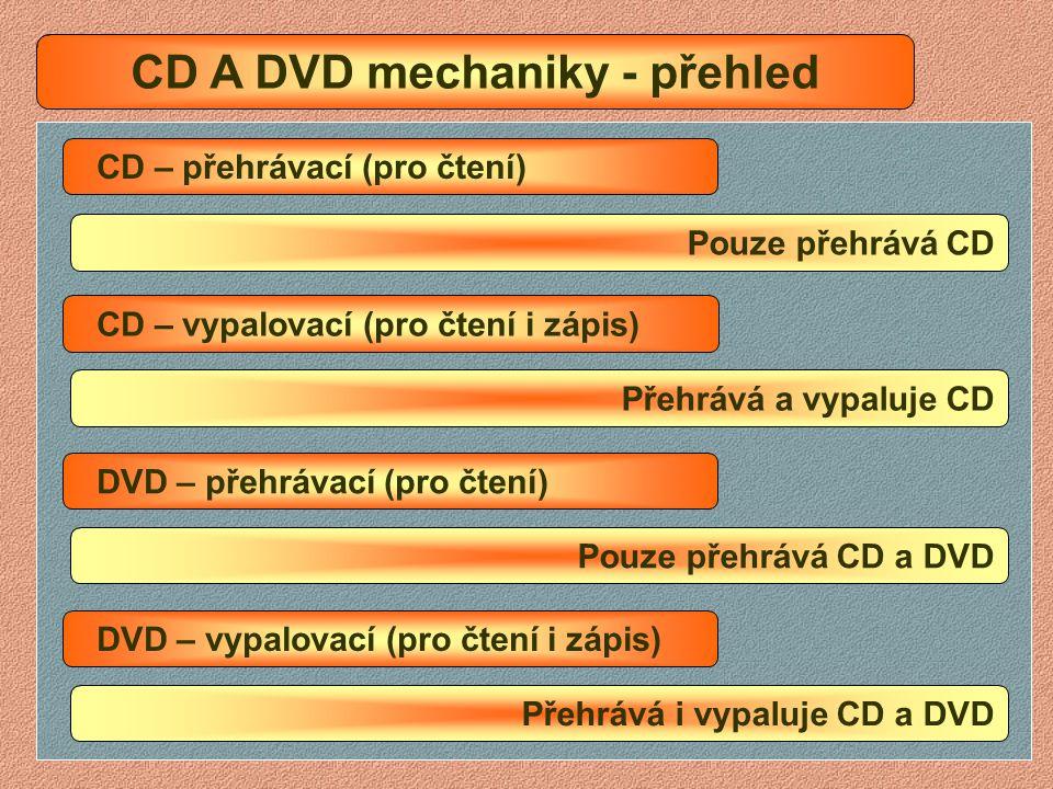 CD A DVD mechaniky - přehled