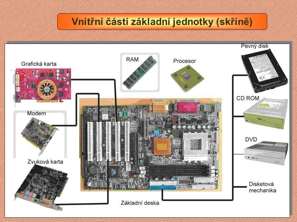 Vnitřní části základní jednotky (skříně)